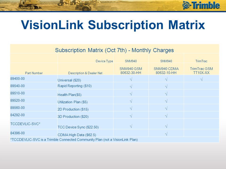 VisionLink Subscription Matrix Subscription Matrix (Oct 7th) - Monthly Charges Device TypeSNM940 TrimTrac Part NumberDescription & Dealer Net SNM940 G