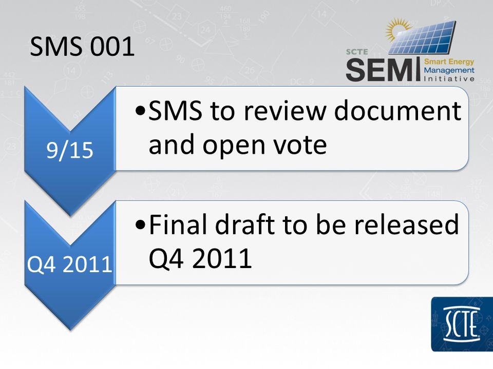 SMS 001 9/15 SMS to review document and open vote Q4 2011 Final draft to be released Q4 2011