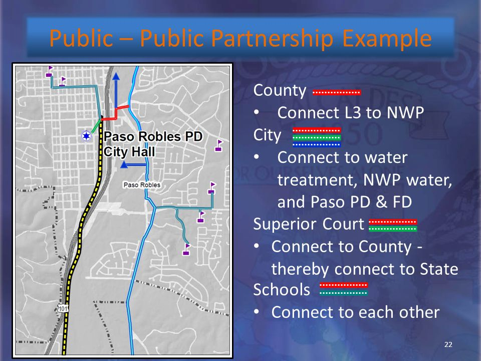 Public – Public Partnership Example 22 County Connect L3 to NWP Superior Court Connect to County - thereby connect to State Schools Connect to each ot