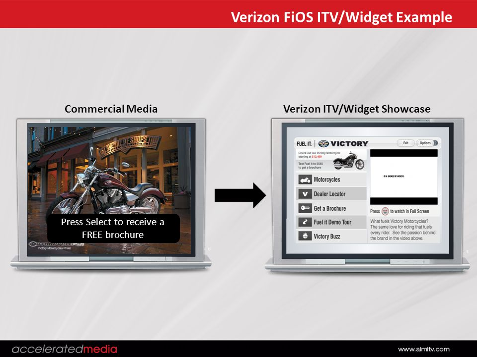 0:30 Second Commercial Timeline Verizon ITV/Widget ShowcaseCommercial Media Verizon FiOS ITV/Widget Example Press Select to receive a FREE brochure