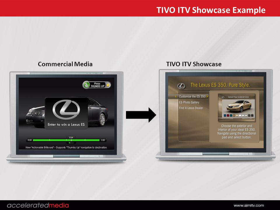 0:30 Second Commercial Timeline TIVO ITV ShowcaseCommercial Media TIVO ITV Showcase Example