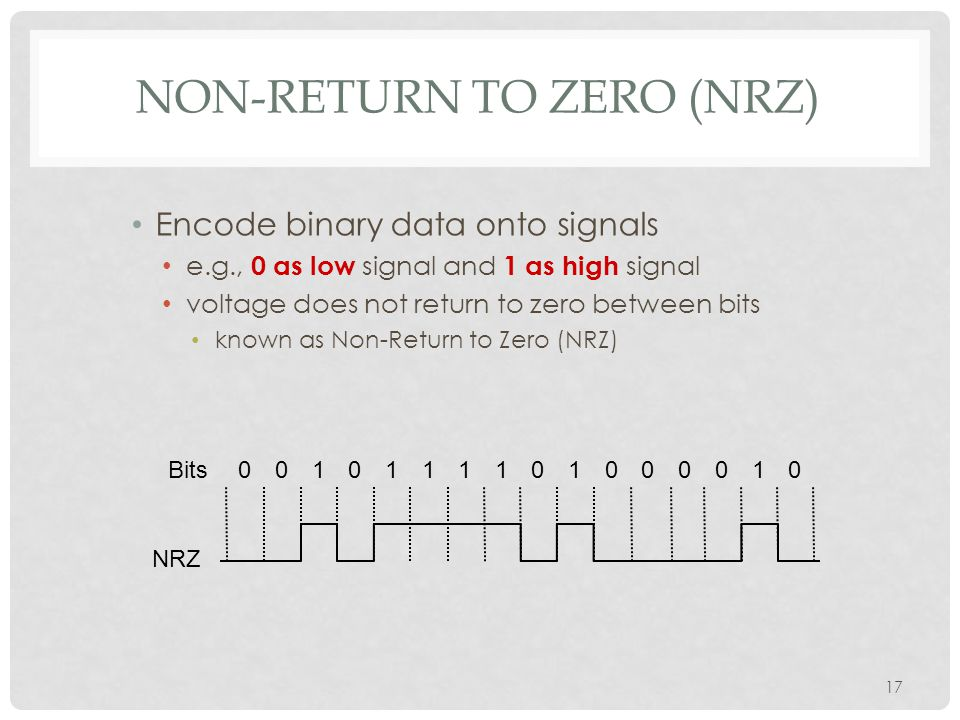 17 NON-RETURN TO ZERO (NRZ) Encode binary data onto signals e.g., 0 as low signal and 1 as high signal voltage does not return to zero between bits known as Non-Return to Zero (NRZ) Bits NRZ 0010111101000010
