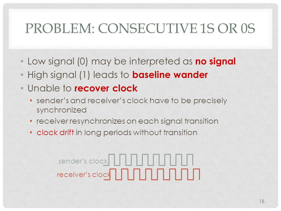 18 PROBLEM: CONSECUTIVE 1S OR 0S Low signal (0) may be interpreted as no signal High signal (1) leads to baseline wander Unable to recover clock senders and receivers clock have to be precisely synchronized receiver resynchronizes on each signal transition clock drift in long periods without transition senders clock receivers clock