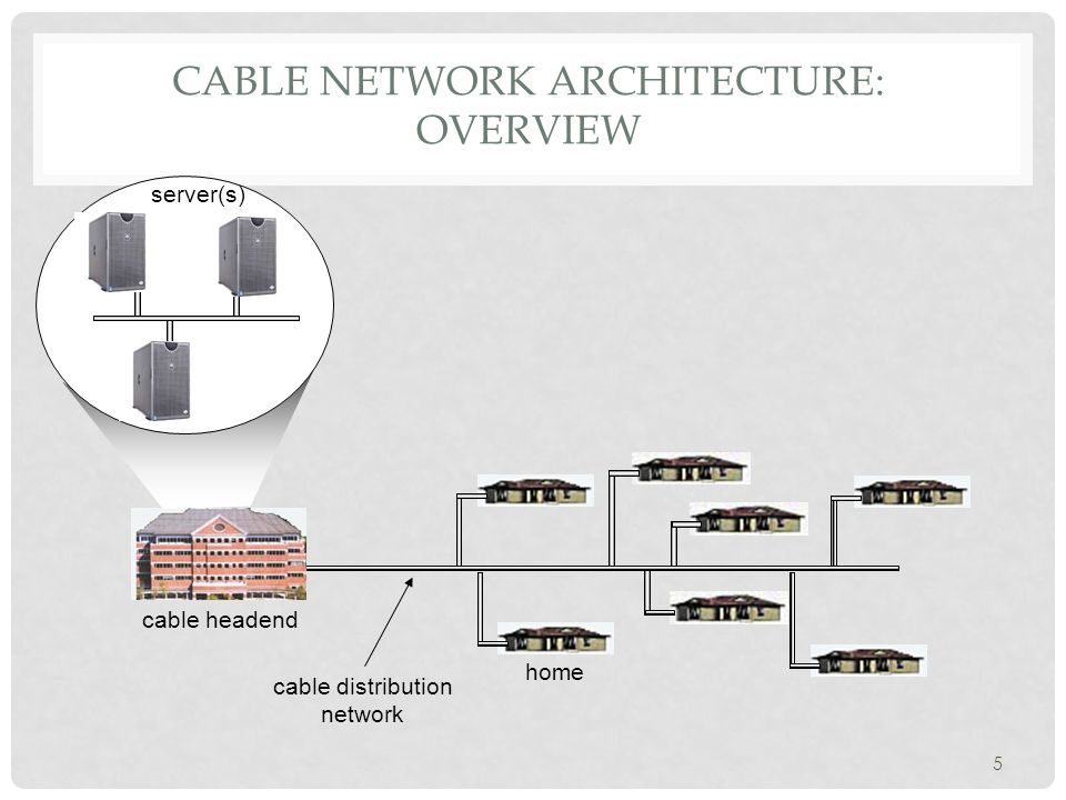 5 CABLE NETWORK ARCHITECTURE: OVERVIEW home cable headend cable distribution network server(s)