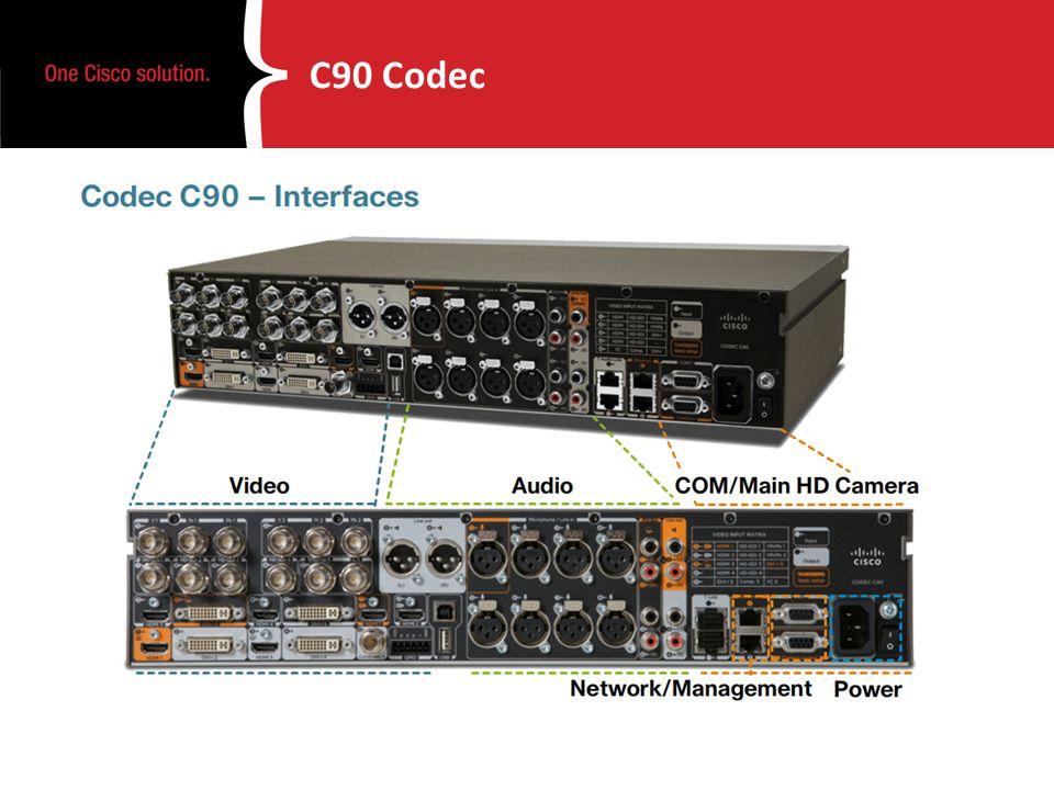 C90 Codec