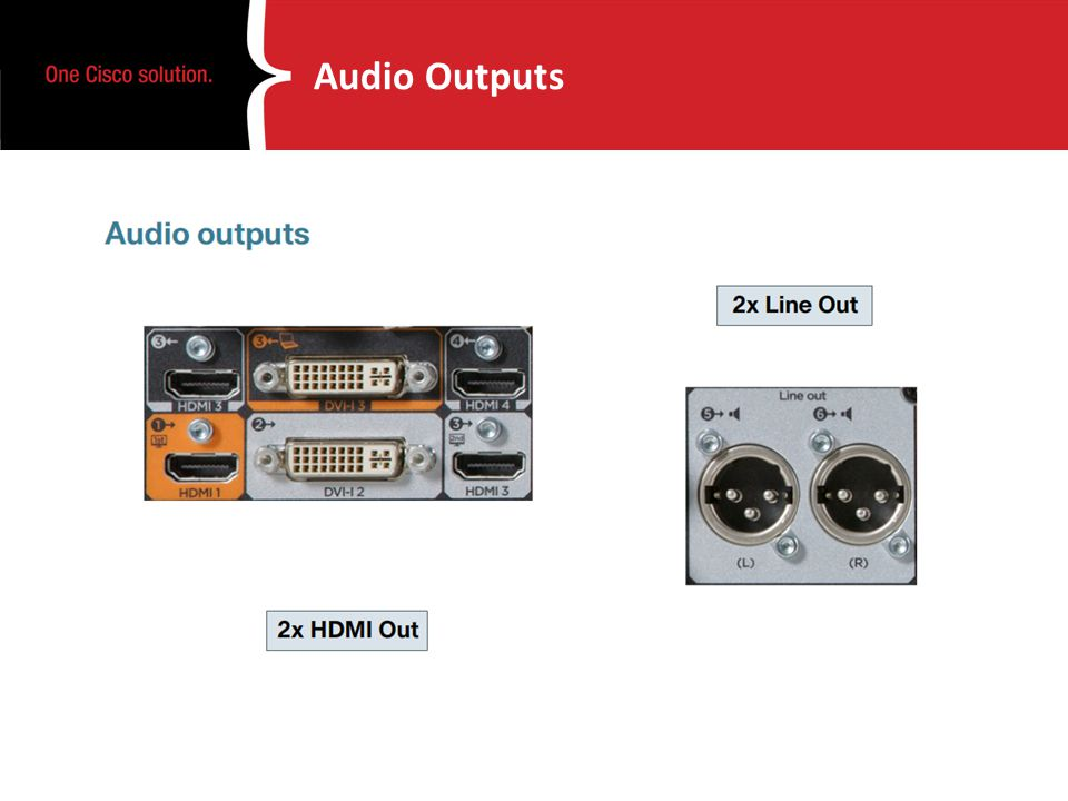Audio Outputs