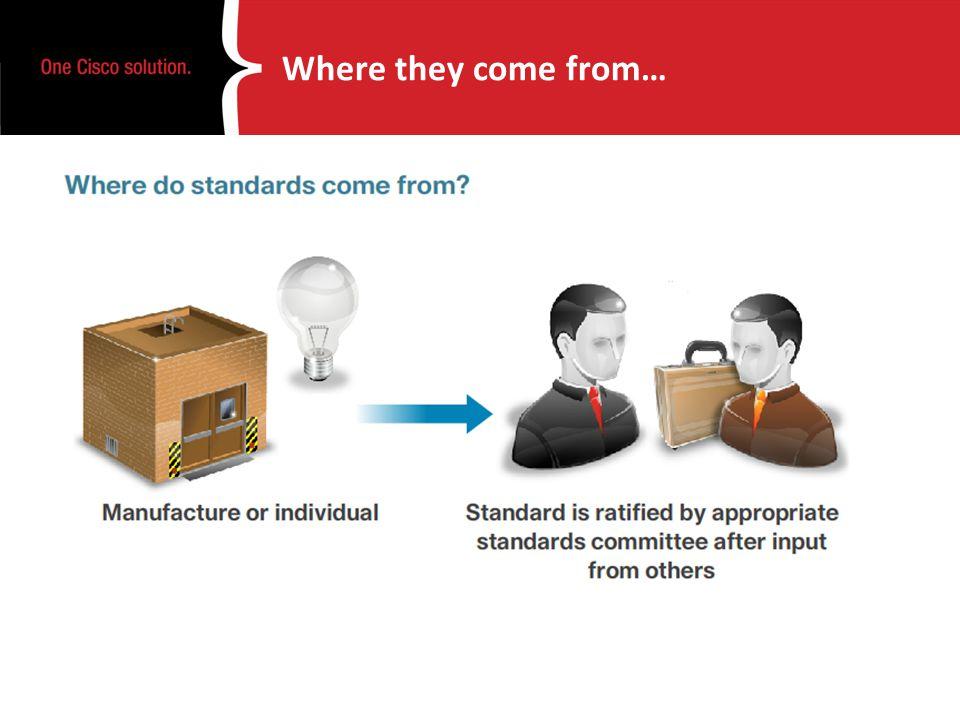 Standard Definition Quarter Common Intermediate Format