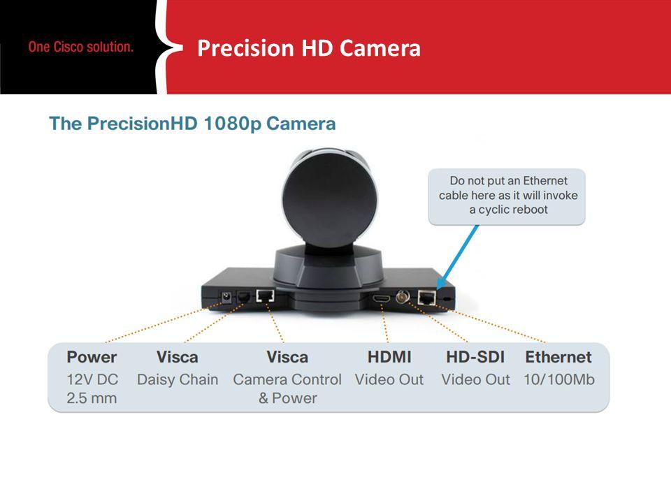 Precision HD Camera