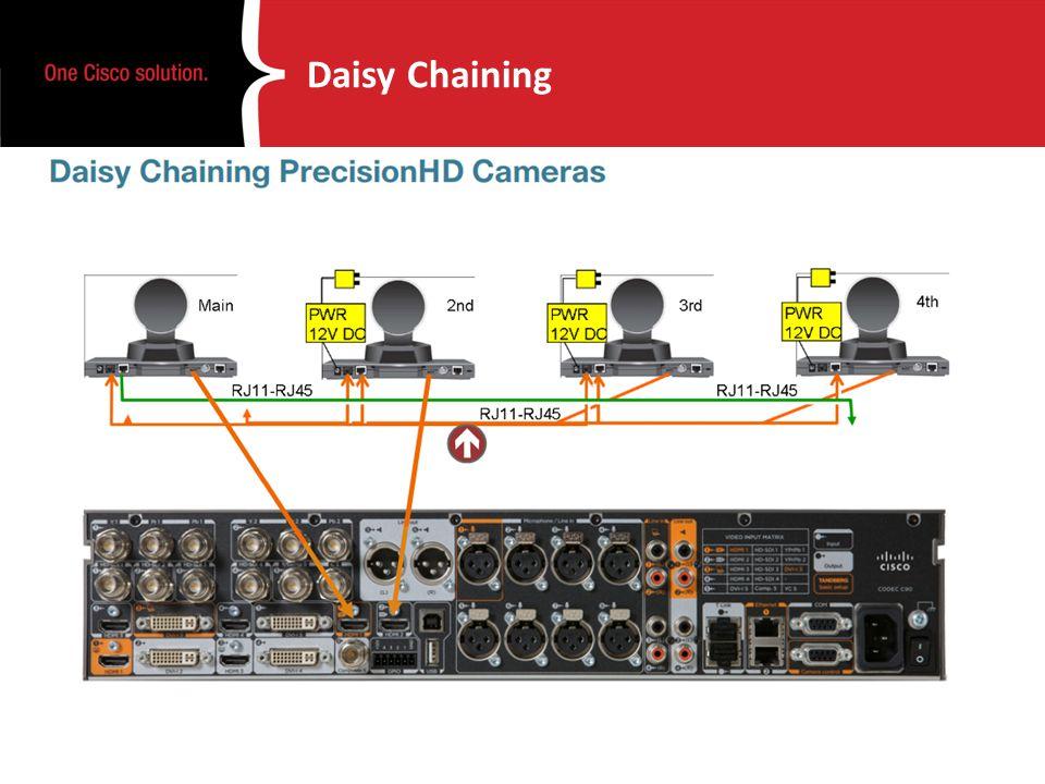 Daisy Chaining