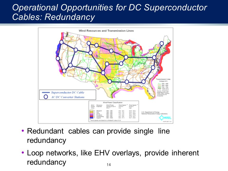 Operational Opportunities for DC Superconductor Cables: Redundancy Redundant cables can provide single line redundancy Loop networks, like EHV overlay