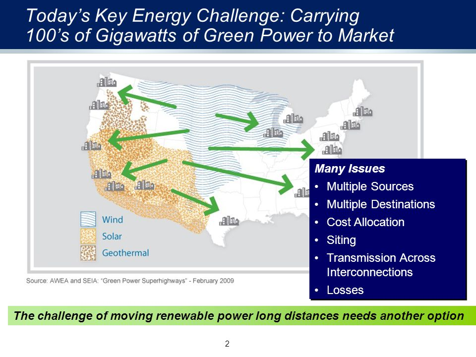The challenge of moving renewable power long distances needs another option 2 Todays Key Energy Challenge: Carrying 100s of Gigawatts of Green Power to Market Many Issues Multiple Sources Multiple Destinations Cost Allocation Siting Transmission Across Interconnections Losses Many Issues Multiple Sources Multiple Destinations Cost Allocation Siting Transmission Across Interconnections Losses