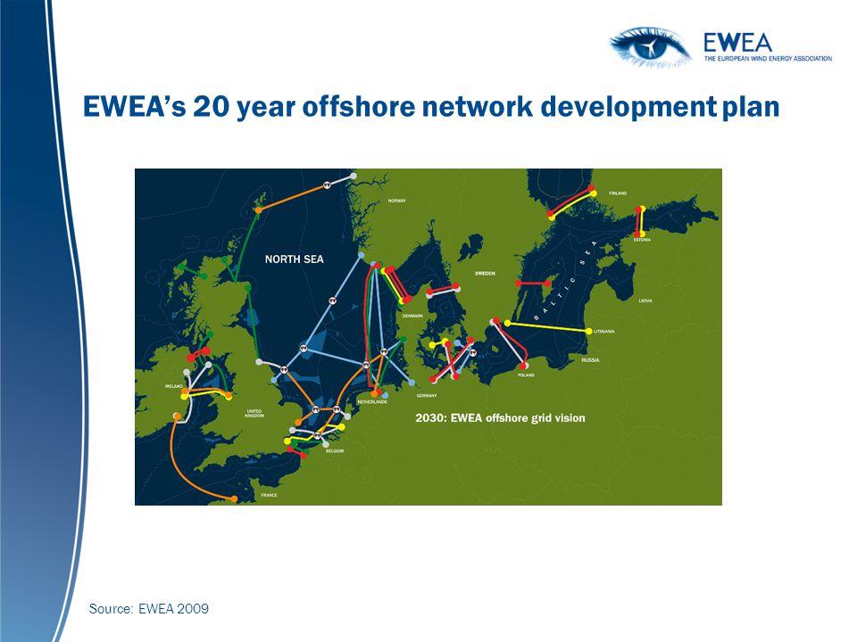 Global cumulative wind power capacity 1990-2007 (MW) EWEAs 20 year offshore network development plan Source: EWEA 2009