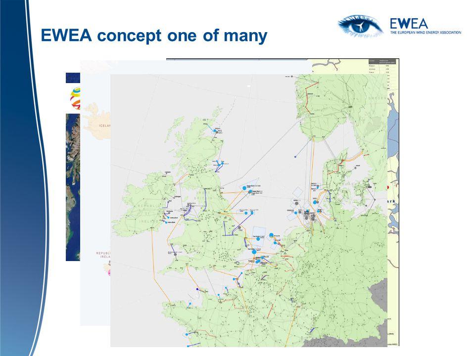 EWEA concept one of many
