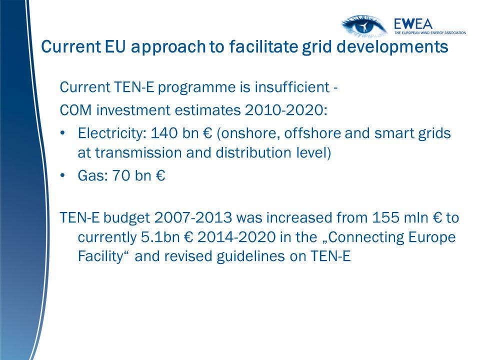Current EU approach to facilitate grid developments Current TEN-E programme is insufficient - COM investment estimates 2010-2020: Electricity: 140 bn