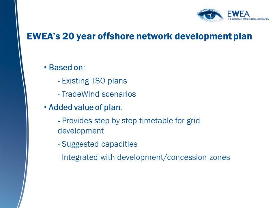 Global cumulative wind power capacity 1990-2007 (MW) EWEAs 20 year offshore network development plan Based on: - Existing TSO plans - TradeWind scenar
