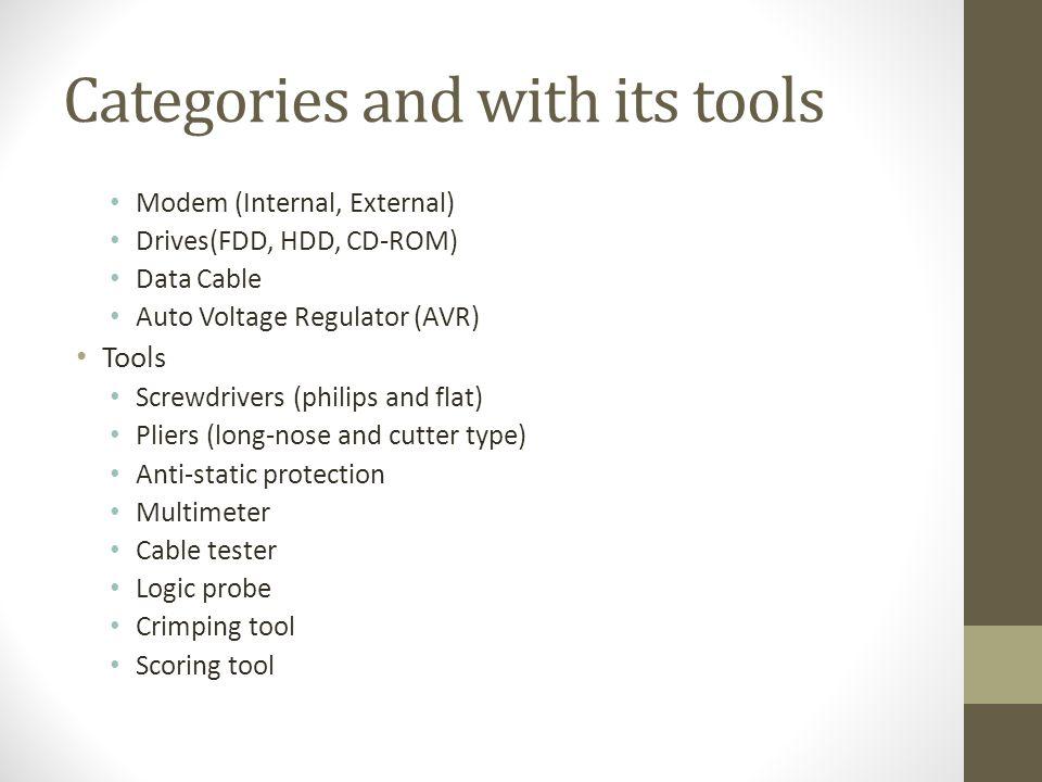 Tools Multimeter