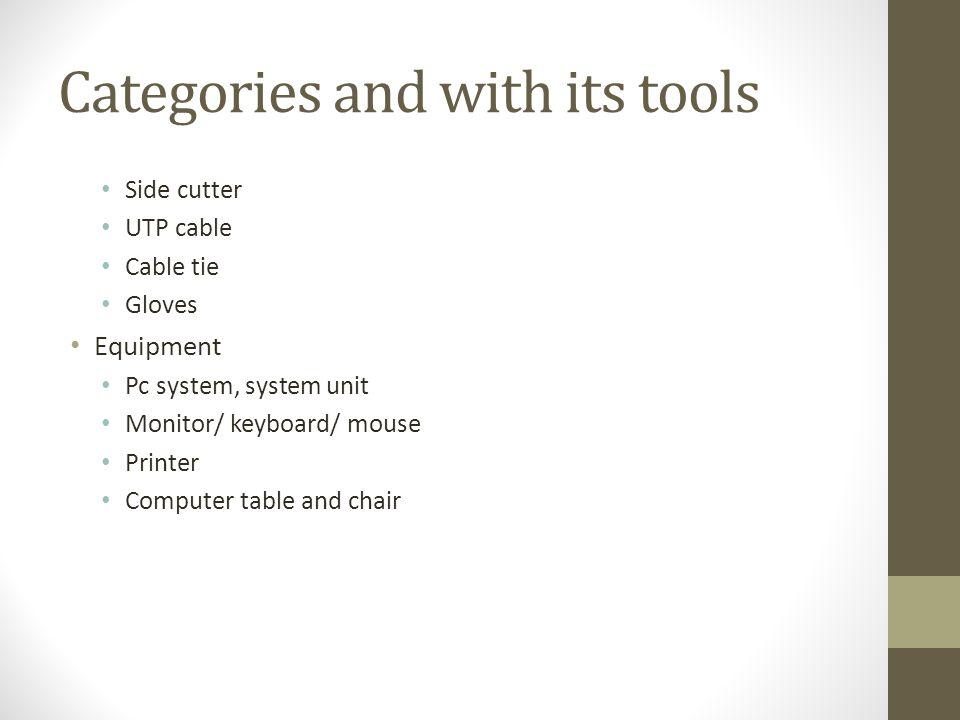 Equipment Printer