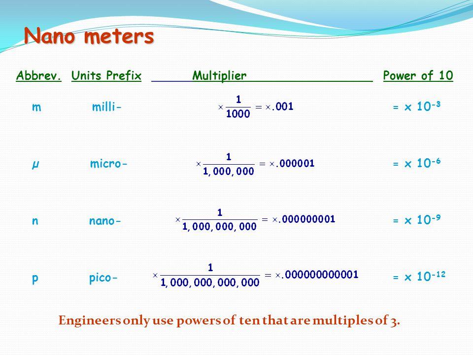 Nano meters m milli- µ micro- n nano- p pico- = x 10 -3 = x 10 -6 = x 10 -9 = x 10 -12 Abbrev.