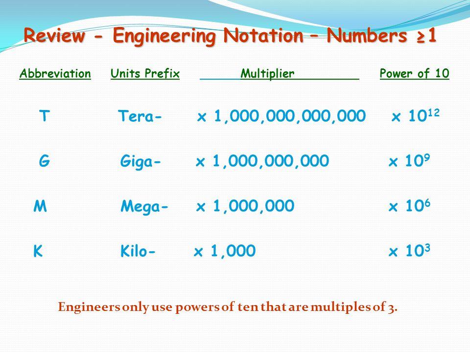 Scientific Notation – Numbers 1 1,000,000,000 = 1 x 10 9 100,000,000 = 1 x 10 8 10,000,000 = 1 x 10 7 1,000,000 = 1 x 10 6 100,000 = 1 x 10 5 10,000 = 1 x 10 4 1,000 = 1 x 10 3 100 = 1 x 10 2 10 = 1 x 10 1 1 = 1 x 10 0 Multiplier Power of Ten