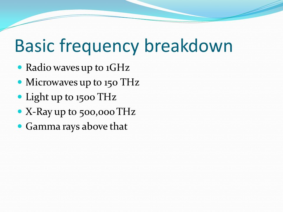 Wavelengths A wavelength is the distance between repeating units of a propagating wave of a given Frequency.