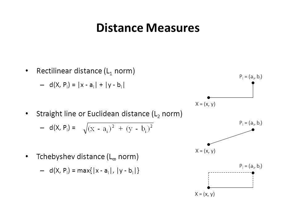 Distance Measures Rectilinear distance (L 1 norm) – d(X, P i ) = |x - a i | + |y - b i | Straight line or Euclidean distance (L 2 norm) – d(X, P i ) =