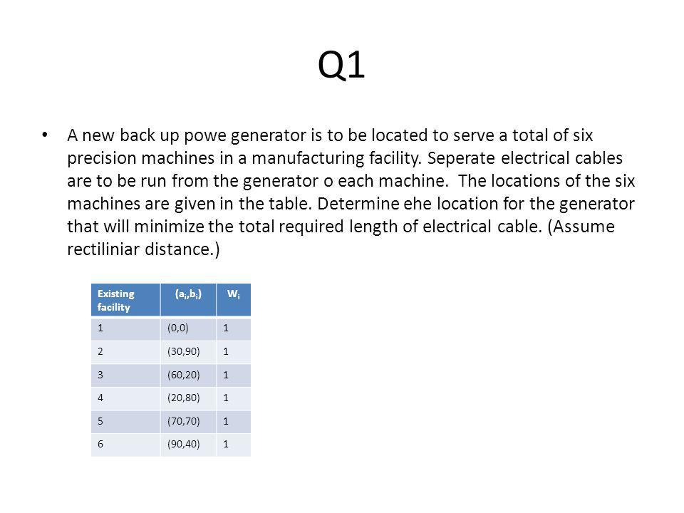 Q1 A new back up powe generator is to be located to serve a total of six precision machines in a manufacturing facility. Seperate electrical cables ar