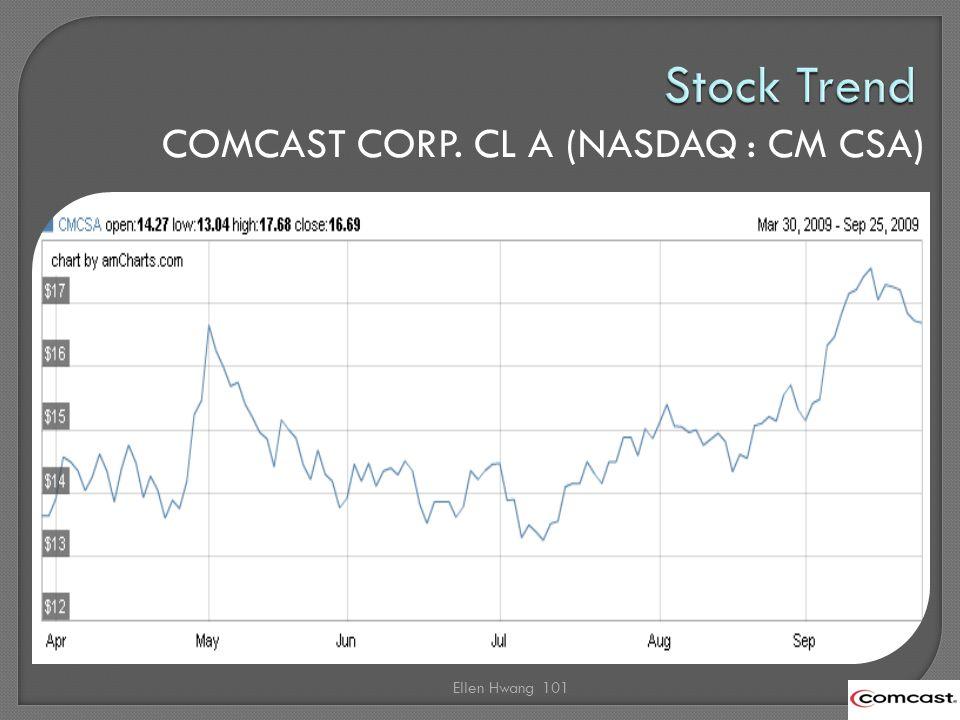 COMCAST CORP. CL A (NASDAQ : CM CSA) Stock Trend Ellen Hwang 101