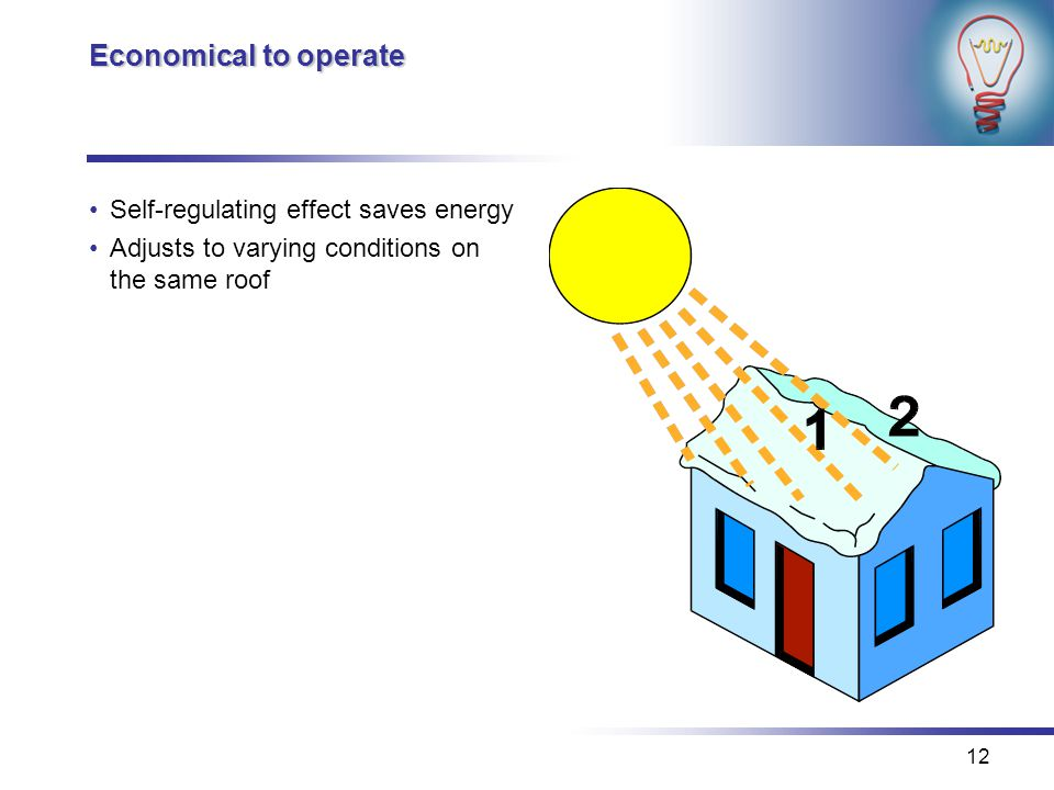 12 Economical to operate Self-regulating effect saves energy Adjusts to varying conditions on the same roof