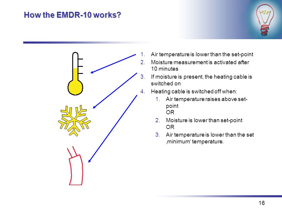 16 How the EMDR-10 works.