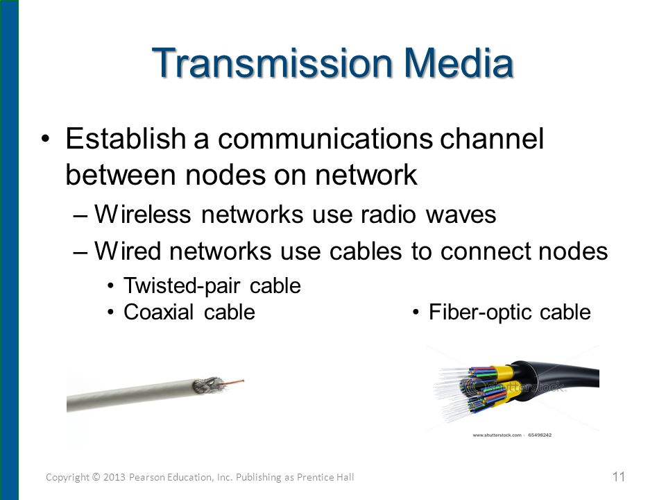 Transmission Media Copyright © 2013 Pearson Education, Inc. Publishing as Prentice Hall 11 Coaxial cableFiber-optic cable Establish a communications c
