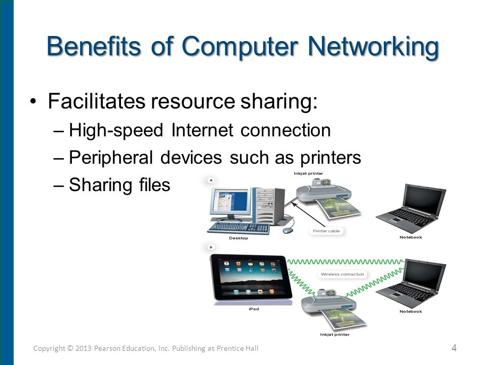 Benefits of Computer Networking Facilitates resource sharing: –High-speed Internet connection –Peripheral devices such as printers –Sharing files Copy