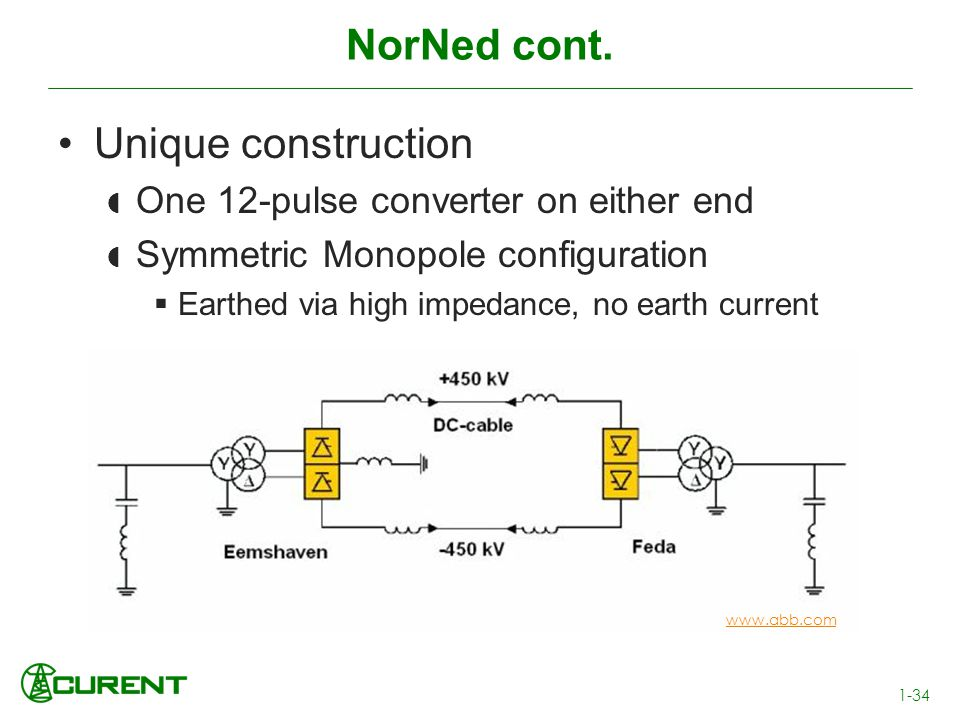 NorNed cont. Unique construction One 12-pulse converter on either end Symmetric Monopole configuration Earthed via high impedance, no earth current 1-