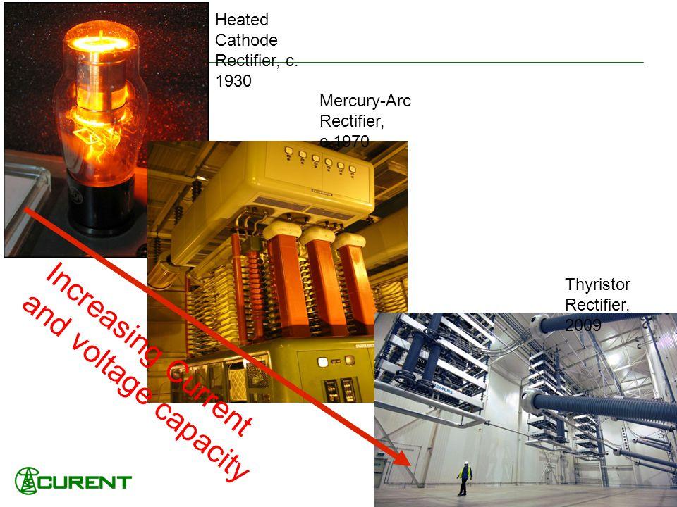 Increasing Current and voltage capacity Heated Cathode Rectifier, c. 1930 Mercury-Arc Rectifier, c.1970 Thyristor Rectifier, 2009