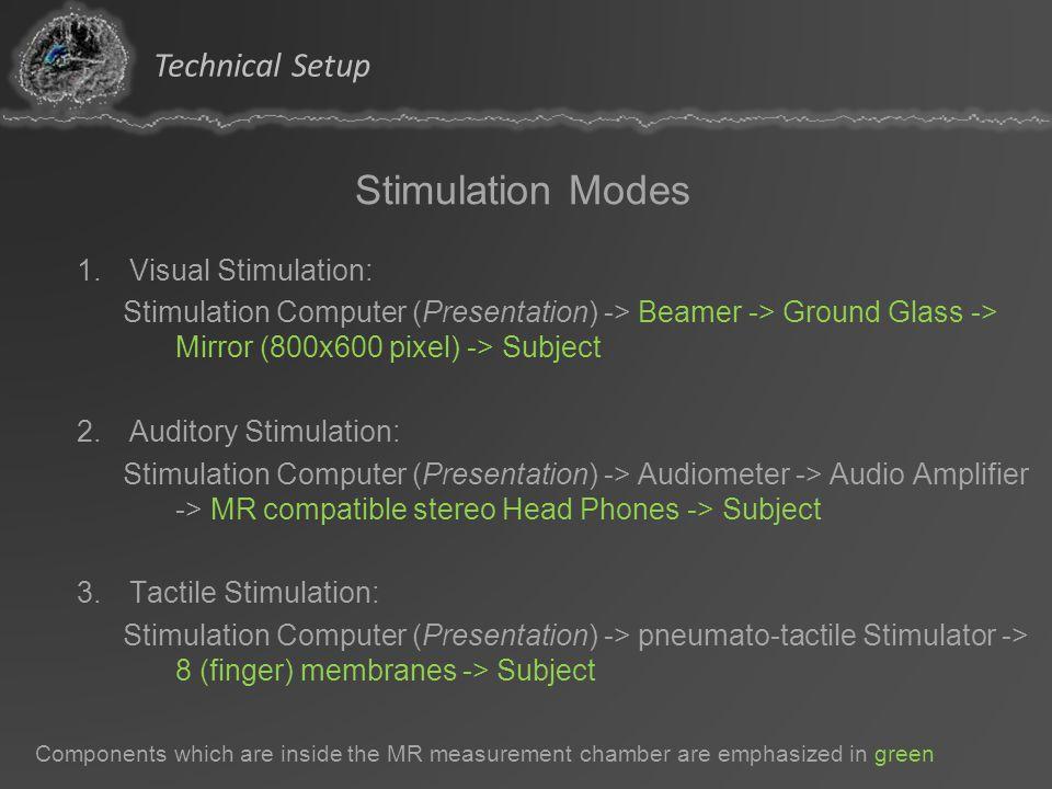 Stimulation Modes 1.Visual Stimulation: Stimulation Computer (Presentation) -> Beamer -> Ground Glass -> Mirror (800x600 pixel) -> Subject 2.Auditory