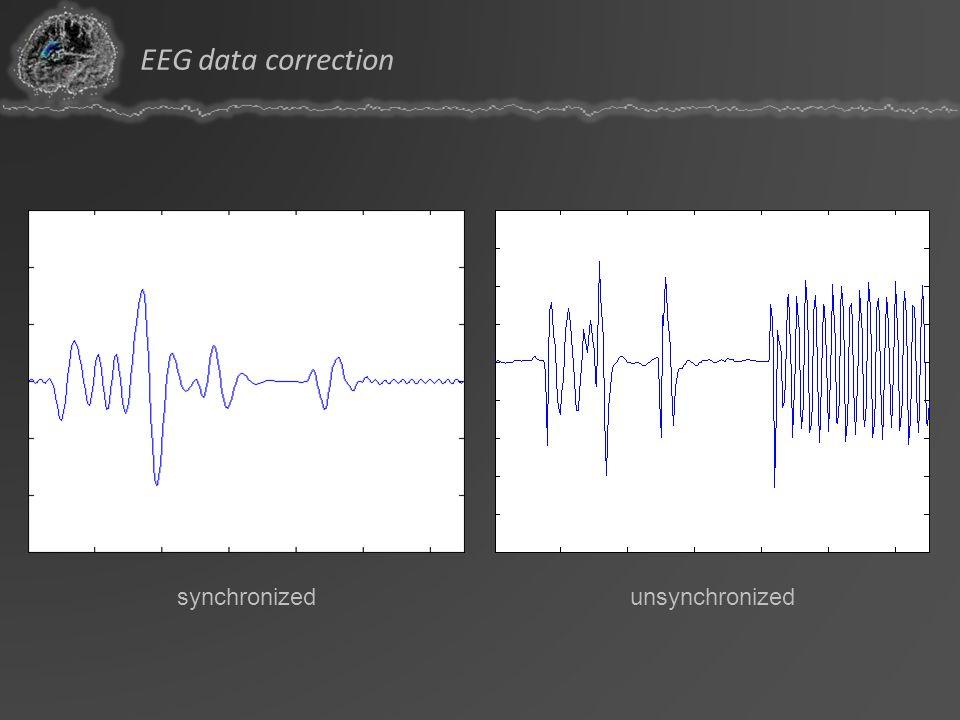 synchronized unsynchronized EEG data correction