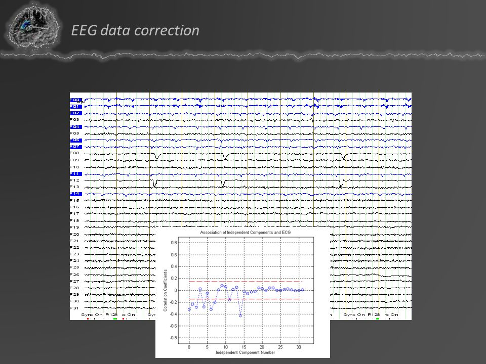 subtraction only additional ICA filtering EEG data analysis