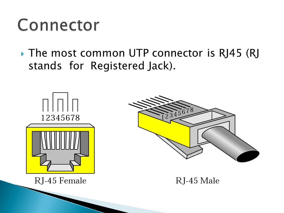 The most common UTP connector is RJ45 (RJ stands for Registered Jack).