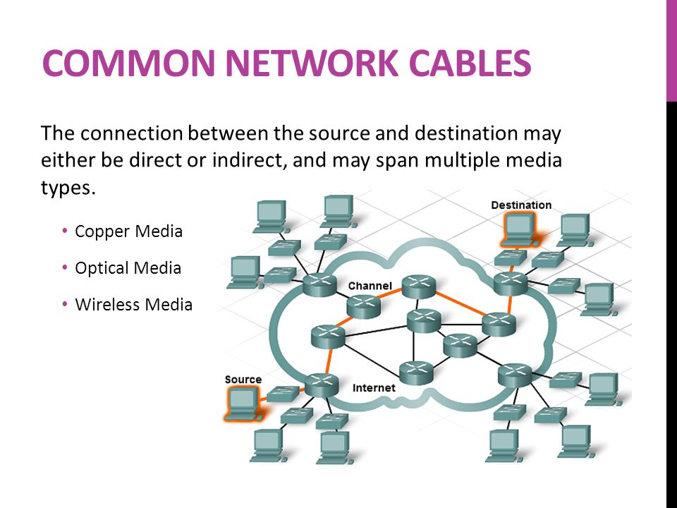 COMMON NETWORK CABLES The connection between the source and destination may either be direct or indirect, and may span multiple media types.