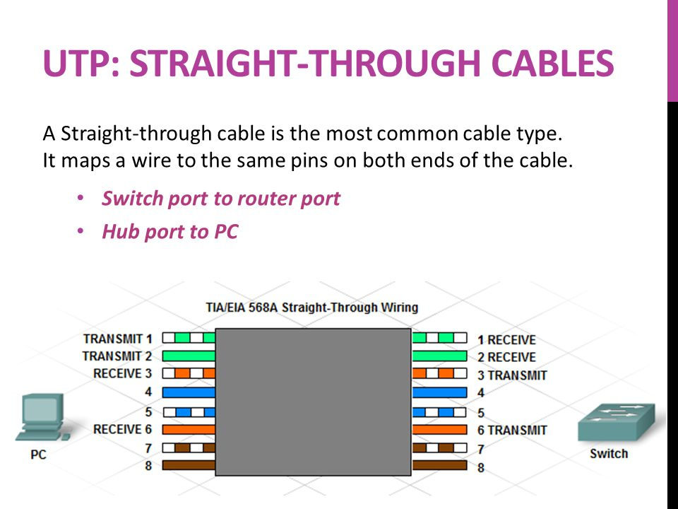 UTP: CROSSOVER CABLE A crossover cable uses both wiring schemes.