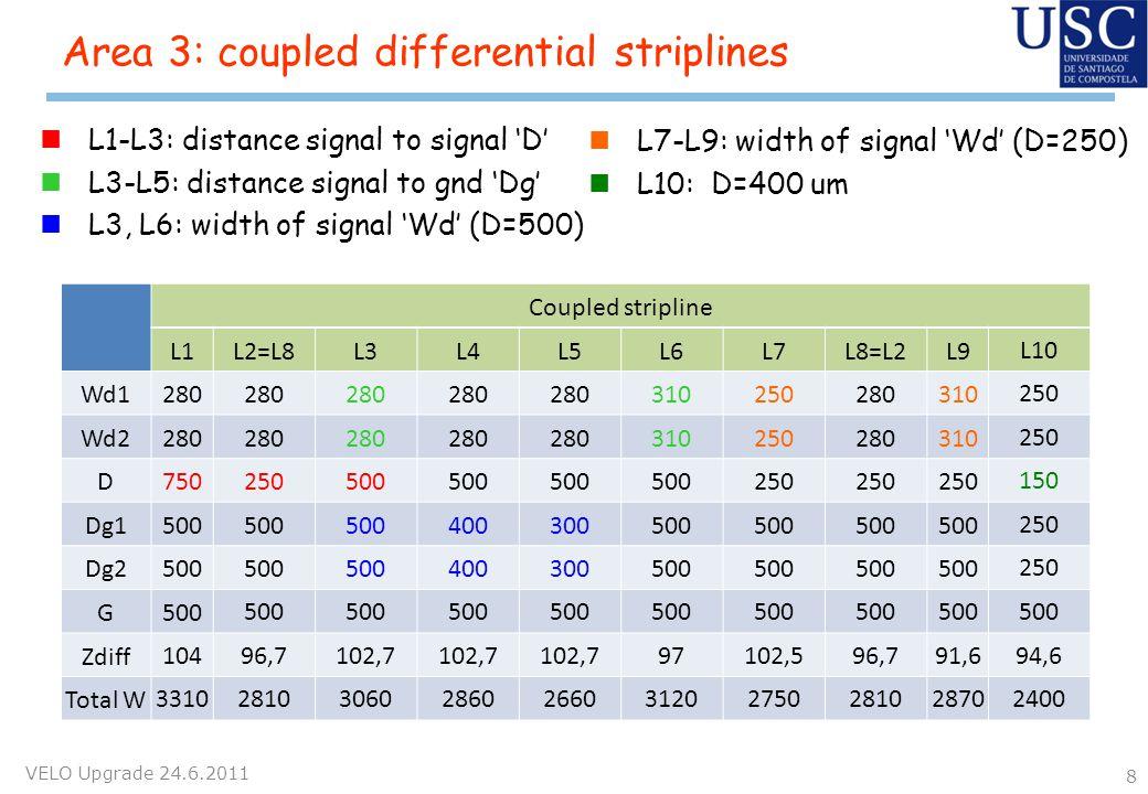 n L1-L3: distance signal to signal D n L3-L5: distance signal to gnd Dg n L3, L6: width of signal Wd (D=500) Area 3: coupled differential striplines V