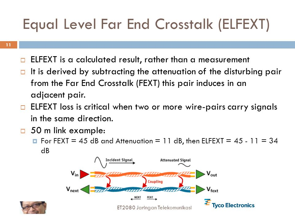 Power Sum ELFEXT (PSELFEXT) PSELFEXT is the computed effect of disturbing pairs upon the disturbed pair with respect to the far end of the cable ET2080 Jaringan Telekomunikasi 12