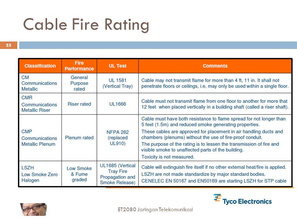 Cable Comparison ET2080 Jaringan Telekomunikasi 26