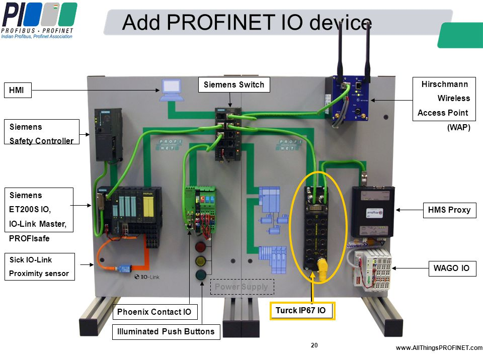 Add PROFINET IO device www.AllThingsPROFINET.com 20 Hirschmann Wireless Access Point (WAP) Sick IO-Link Proximity sensor Siemens Safety Controller Sie