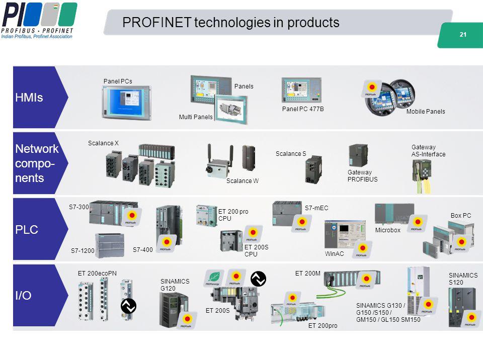 21 PROFINET technologies in products HMIs S7-300 S7-400 S7-mEC Panel PC 477B ET 200S CPU ET 200M ET 200S ET 200pro Box PC Microbox WinAC Panel PCs Pan