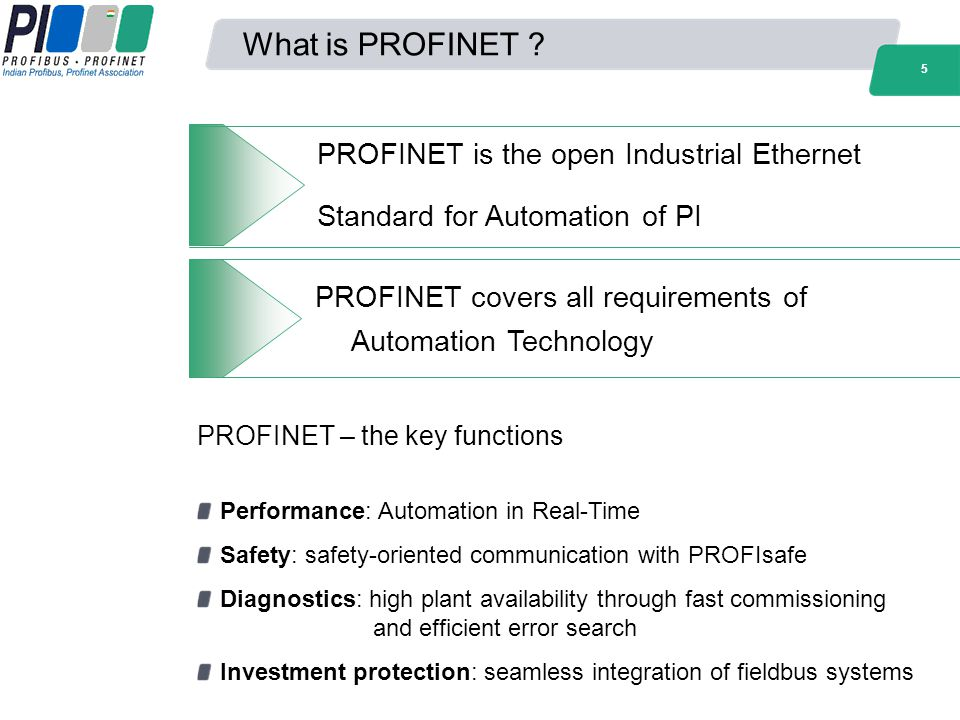 PROFINET is… The all-encompassing network for Industrial Automation Real-time IO Machine-to-Machine Integration Motion Control Vertical Integration Safety Security Integrates existing buses Energy Savings www.AllThingsPROFINET.com 16 Interbus Integration PROFIBUS Integration Fieldbus Integration I PROFIB US Interbus Fieldbus Integration II AS-i DeviceNet MES WLAN Process Automation Distributed Automation Network Installation & Network Management Test + Certification Remote IOReal-time Communi-cation Data Security Train Application Safety Motion Control WEB Integration Data Security Application profiles Encoder Ident system LVSG