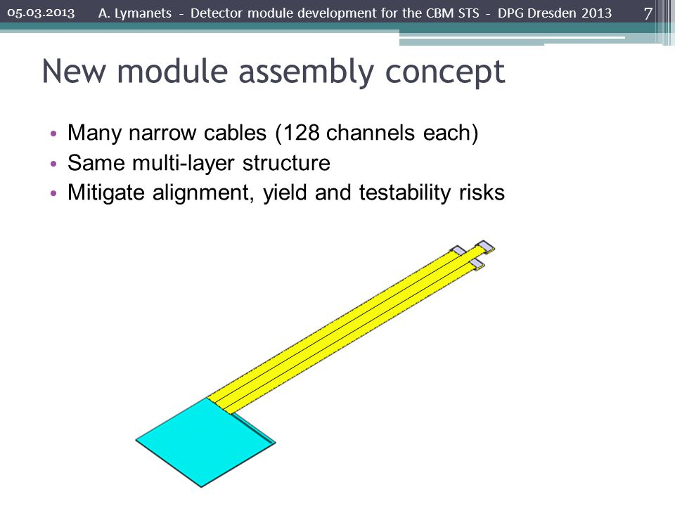 New module assembly concept Many narrow cables (128 channels each) Same multi-layer structure Mitigate alignment, yield and testability risks A.