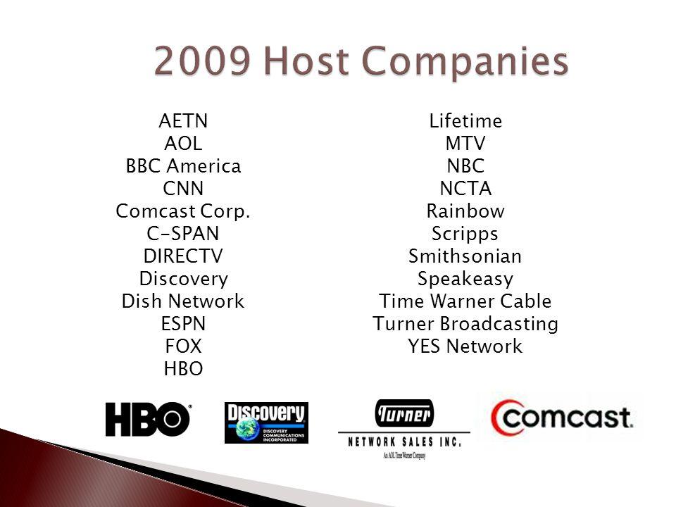 AETN AOL BBC America CNN Comcast Corp.