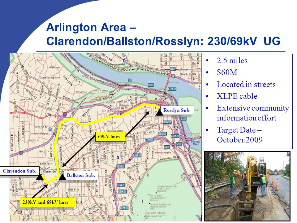 © 2003 Dominion 21 Arlington Area – Clarendon/Ballston/Rosslyn: 230/69kV UG 2.5 miles $60M Located in streets XLPE cable Extensive community information effort Target Date – October 2009 230kV and 69kV lines 69kV lines Rosslyn Sub.