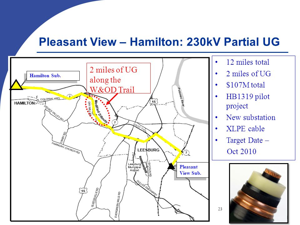 © 2003 Dominion 23 Pleasant View – Hamilton: 230kV Partial UG 12 miles total 2 miles of UG $107M total HB1319 pilot project New substation XLPE cable Target Date – Oct 2010 2 miles of UG along the W&OD Trail Hamilton Sub.