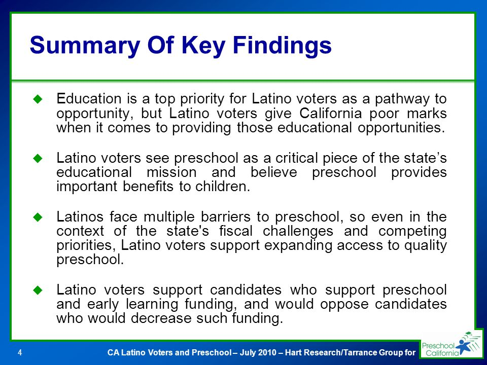 CA Latino Voters and Preschool – July 2010 – Hart Research/Tarrance Group for4 Summary Of Key Findings Education is a top priority for Latino voters as a pathway to opportunity, but Latino voters give California poor marks when it comes to providing those educational opportunities.